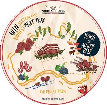 Australia's Biggest Meat Tray